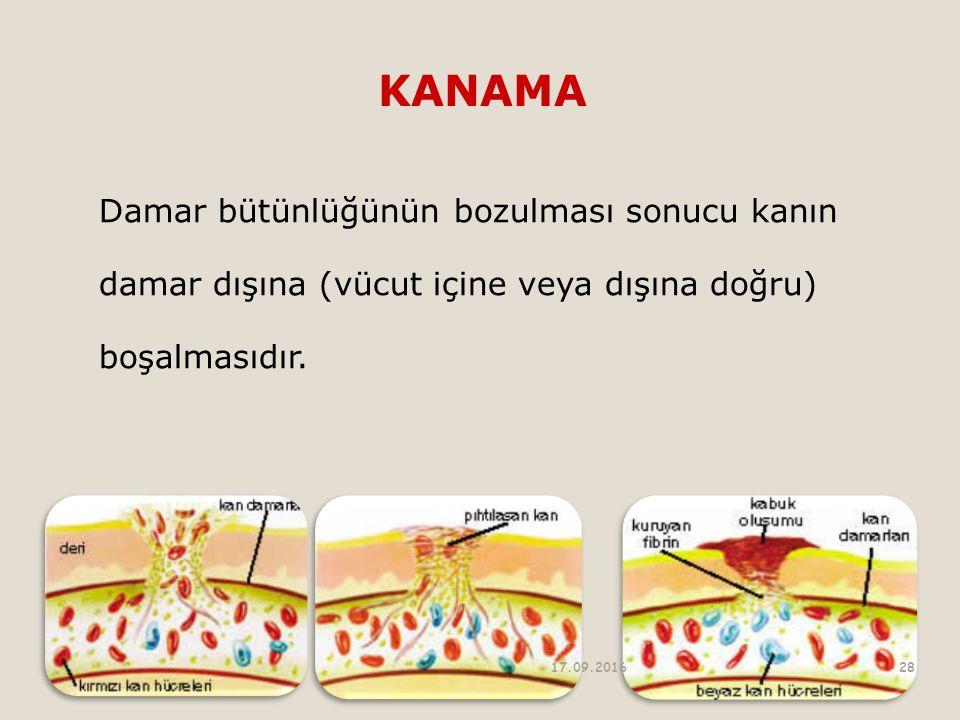 KANAMA Damar bütünlüğünün bozulması sonucu kanın damar dışına (vücut içine veya dışına doğru) boşalmasıdır. 17.09.201628