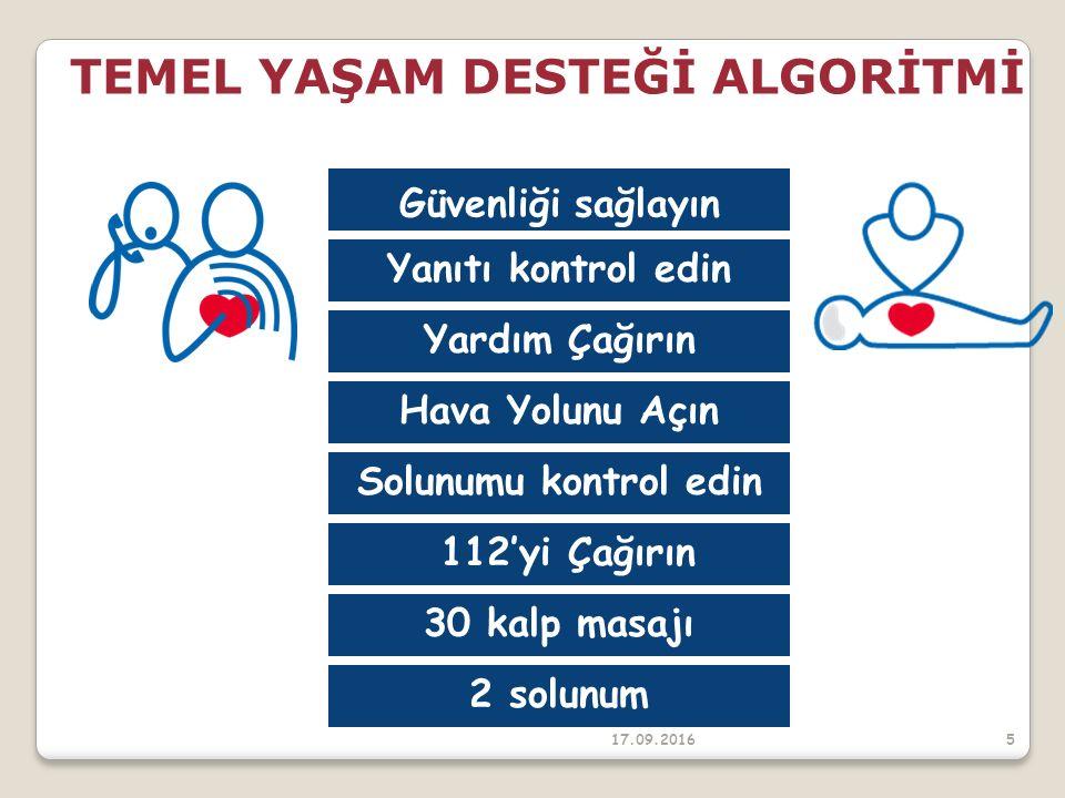 DIŞ KANAMALARDA İLK YARDIM 17.09.201636