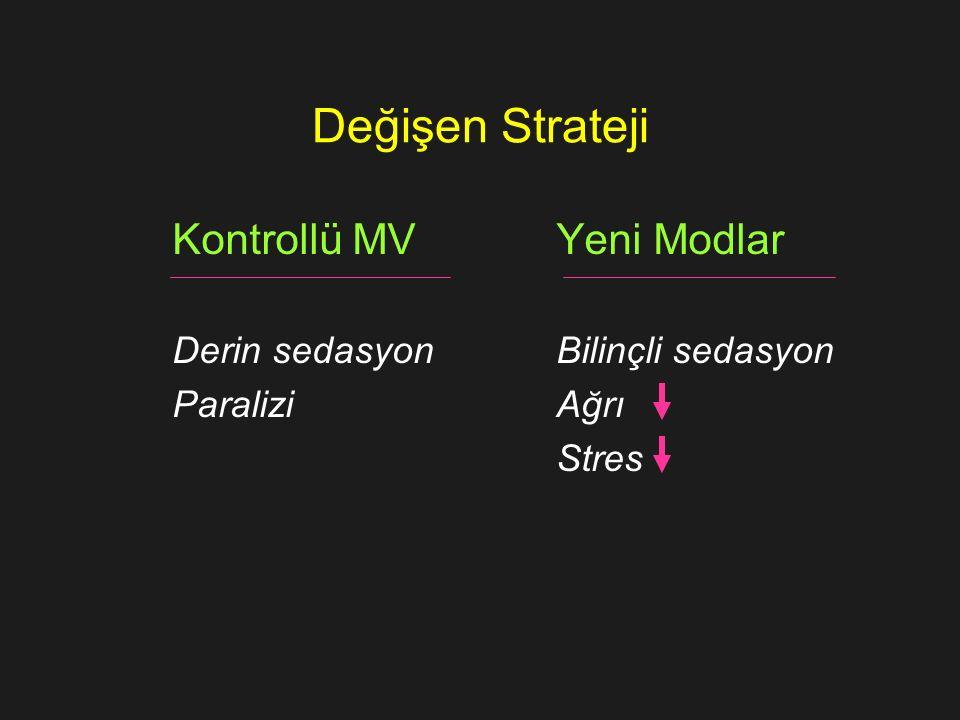 Değişen Strateji Kontrollü MVYeni Modlar Derin sedasyonBilinçli sedasyon ParaliziAğrı Stres