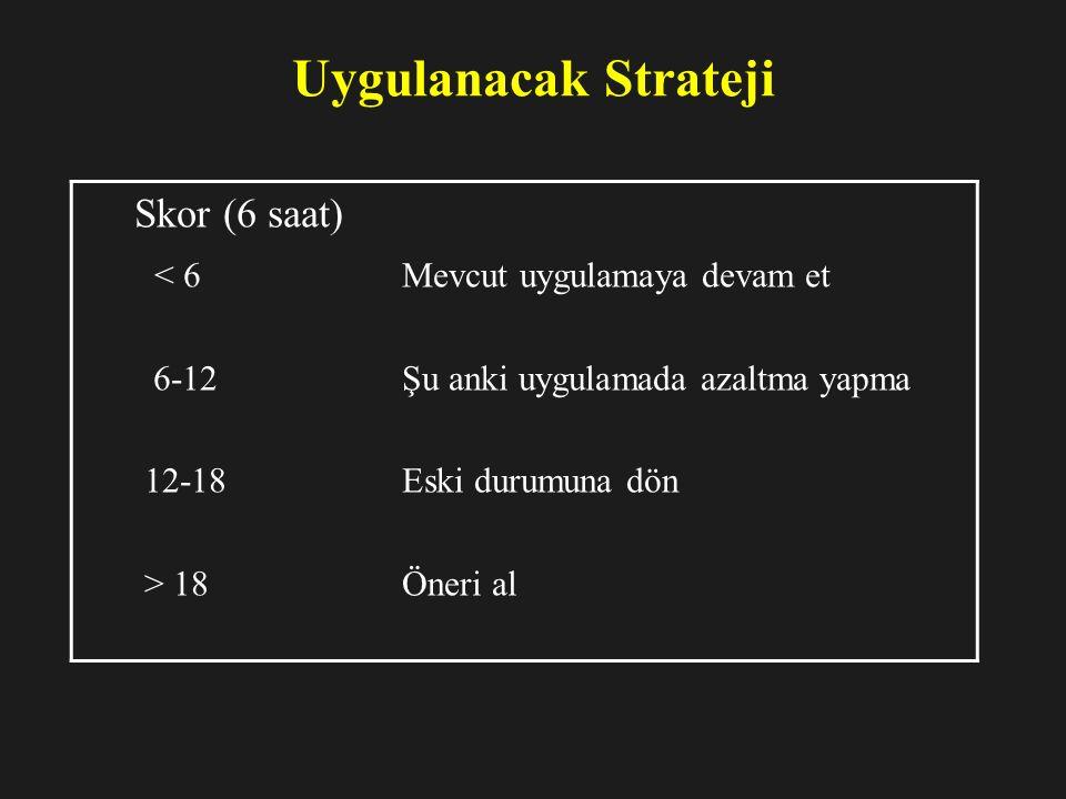 Uygulanacak Strateji Skor (6 saat) < 6Mevcut uygulamaya devam et 6-12Şu anki uygulamada azaltma yapma 12-18 Eski durumuna dön > 18Öneri al