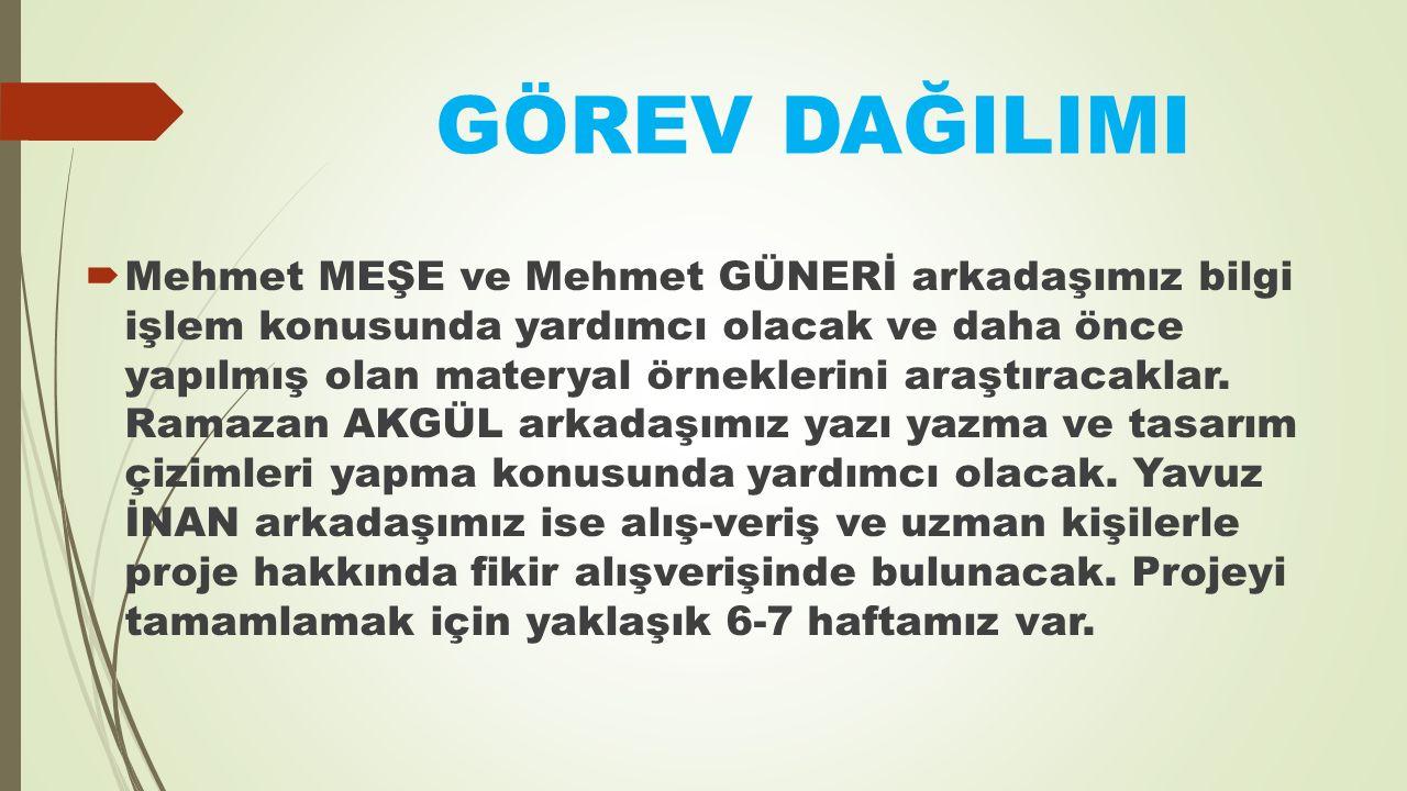 GÖREV DAĞILIMI  Mehmet MEŞE ve Mehmet GÜNERİ arkadaşımız bilgi işlem konusunda yardımcı olacak ve daha önce yapılmış olan materyal örneklerini araştıracaklar.