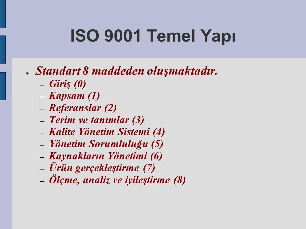 ISO 9001 Temel Yapı ● Standart 8 maddeden oluşmaktadır.