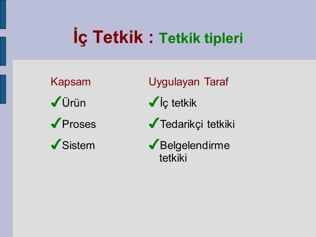Kapsam ✔ Ürün ✔ Proses ✔ Sistem Uygulayan Taraf ✔ İç tetkik ✔ Tedarikçi tetkiki ✔ Belgelendirme tetkiki İç Tetkik : Tetkik tipleri
