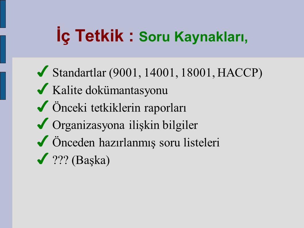 ✔ Standartlar (9001, 14001, 18001, HACCP) ✔ Kalite dokümantasyonu ✔ Önceki tetkiklerin raporları ✔ Organizasyona ilişkin bilgiler ✔ Önceden hazırlanmış soru listeleri ✔ .