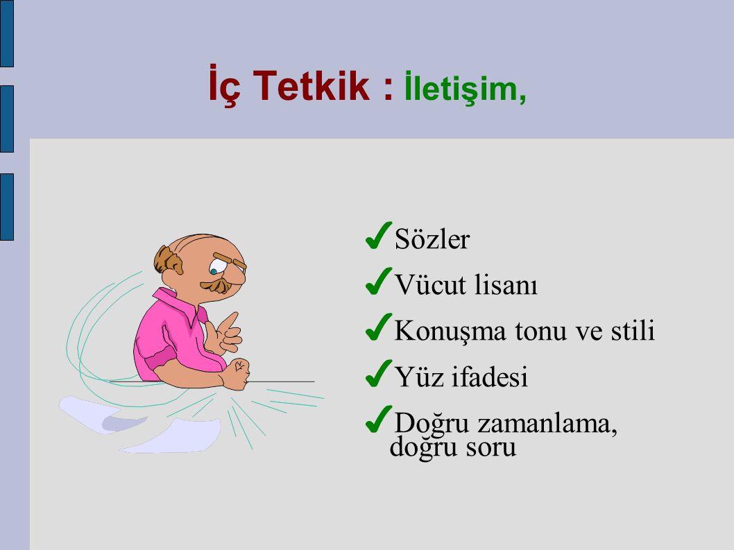 İç Tetkik : İletişim, ✔ Sözler ✔ Vücut lisanı ✔ Konuşma tonu ve stili ✔ Yüz ifadesi ✔ Doğru zamanlama, doğru soru