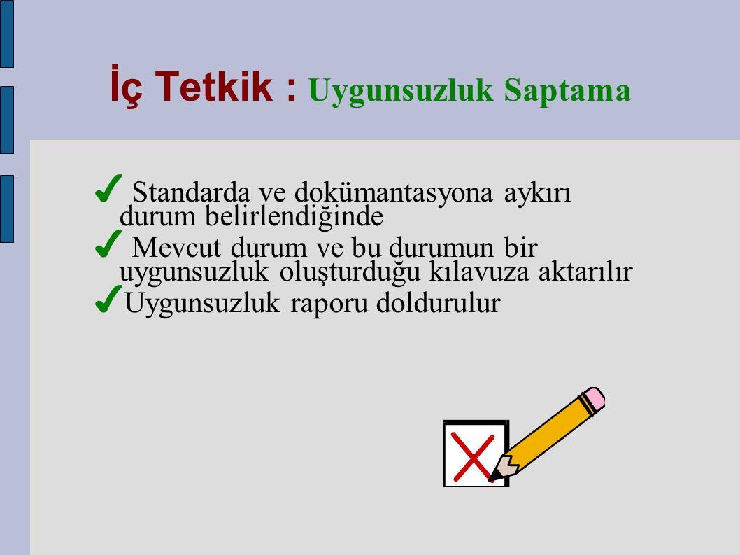 İç Tetkik : Uygunsuzluk Saptama İ ✔ Standarda ve dokümantasyona aykırı durum belirlendiğinde ✔ Mevcut durum ve bu durumun bir uygunsuzluk oluşturduğu kılavuza aktarılır ✔ Uygunsuzluk raporu doldurulur