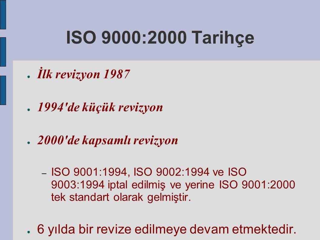 ISO 9000:2000 Tarihçe ● İlk revizyon 1987 ● 1994 de küçük revizyon ● 2000 de kapsamlı revizyon – ISO 9001:1994, ISO 9002:1994 ve ISO 9003:1994 iptal edilmiş ve yerine ISO 9001:2000 tek standart olarak gelmiştir.