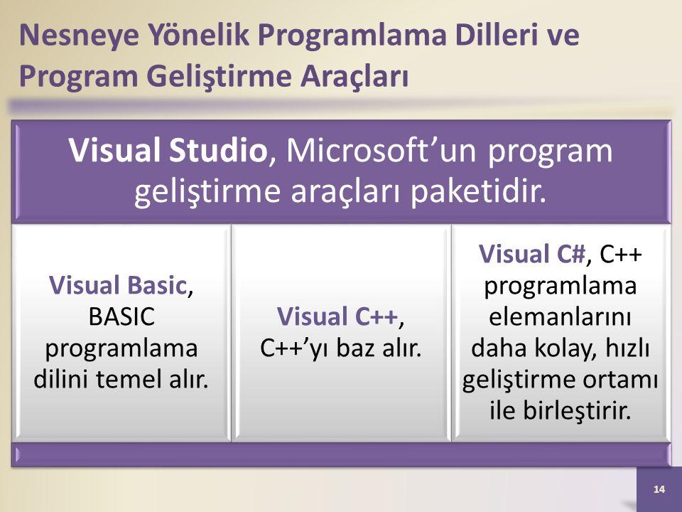 Nesneye Yönelik Programlama Dilleri ve Program Geliştirme Araçları Visual Studio, Microsoft'un program geliştirme araçları paketidir.