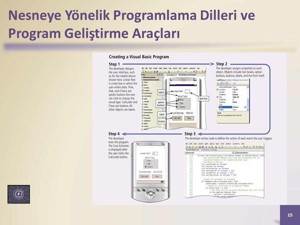 Nesneye Yönelik Programlama Dilleri ve Program Geliştirme Araçları 15
