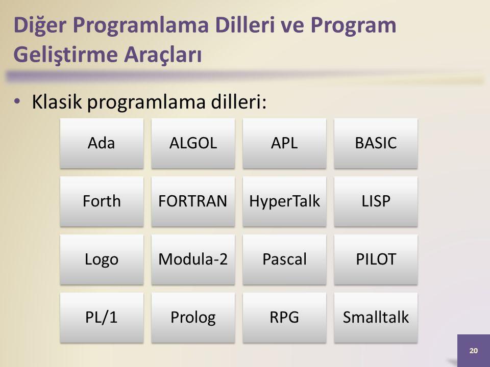 Diğer Programlama Dilleri ve Program Geliştirme Araçları Klasik programlama dilleri: 20 AdaALGOLAPLBASIC ForthFORTRANHyperTalkLISP LogoModula-2PascalPILOT PL/1PrologRPGSmalltalk