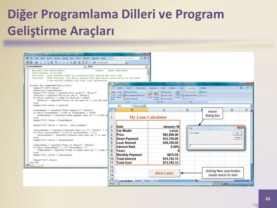 Diğer Programlama Dilleri ve Program Geliştirme Araçları 23