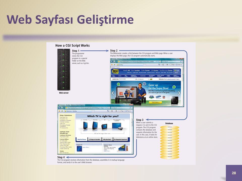 Web Sayfası Geliştirme 28