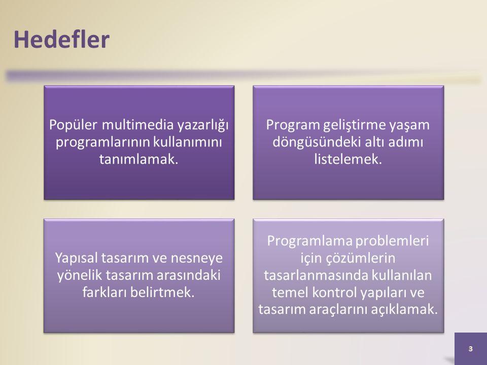 Hedefler Popüler multimedia yazarlığı programlarının kullanımını tanımlamak.