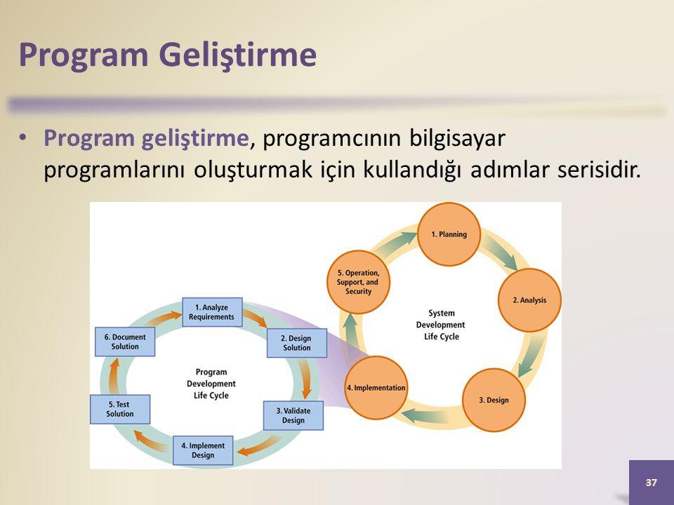 Program Geliştirme Program geliştirme, programcının bilgisayar programlarını oluşturmak için kullandığı adımlar serisidir.
