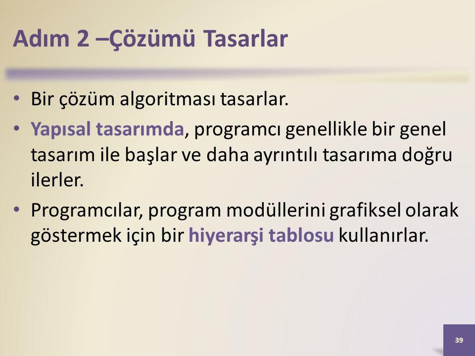 Adım 2 –Çözümü Tasarlar Bir çözüm algoritması tasarlar.