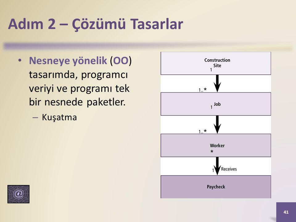 Adım 2 – Çözümü Tasarlar Nesneye yönelik (OO) tasarımda, programcı veriyi ve programı tek bir nesnede paketler.