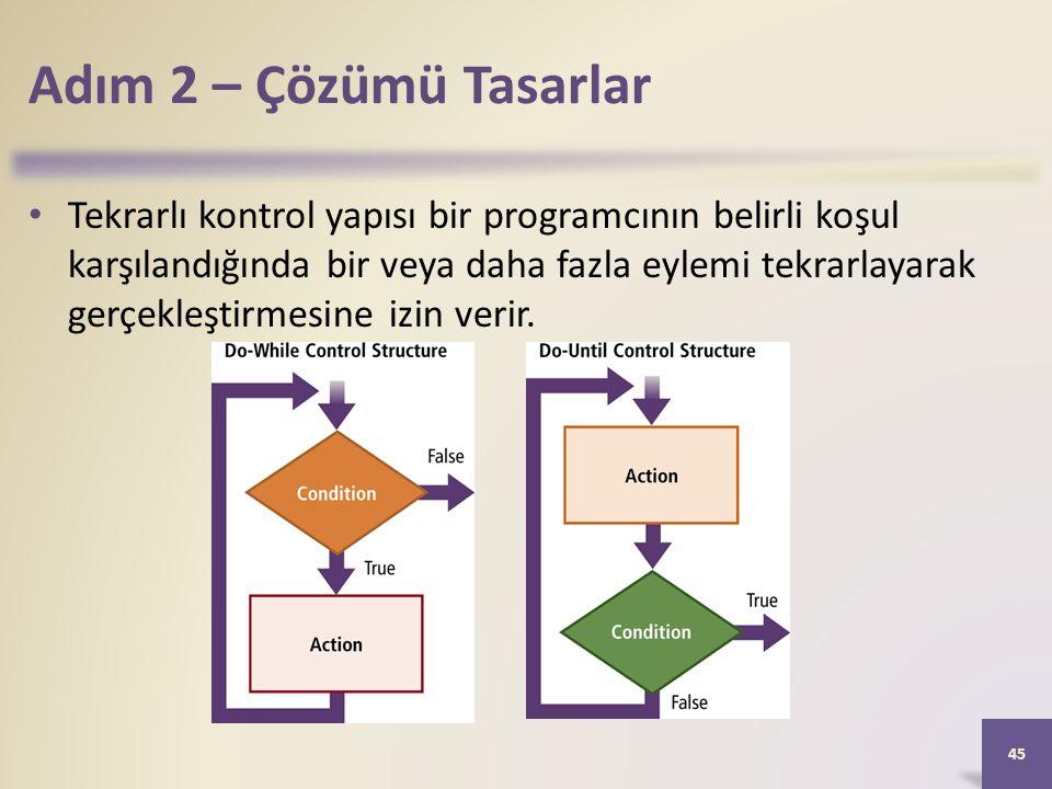 Adım 2 – Çözümü Tasarlar Tekrarlı kontrol yapısı bir programcının belirli koşul karşılandığında bir veya daha fazla eylemi tekrarlayarak gerçekleştirmesine izin verir.