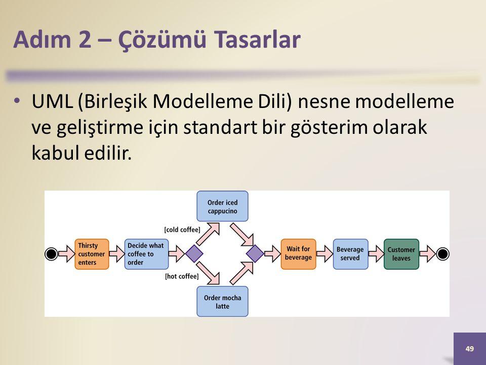 Adım 2 – Çözümü Tasarlar UML (Birleşik Modelleme Dili) nesne modelleme ve geliştirme için standart bir gösterim olarak kabul edilir.