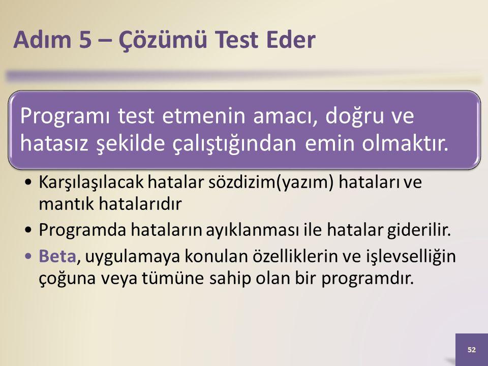 Adım 5 – Çözümü Test Eder Programı test etmenin amacı, doğru ve hatasız şekilde çalıştığından emin olmaktır.