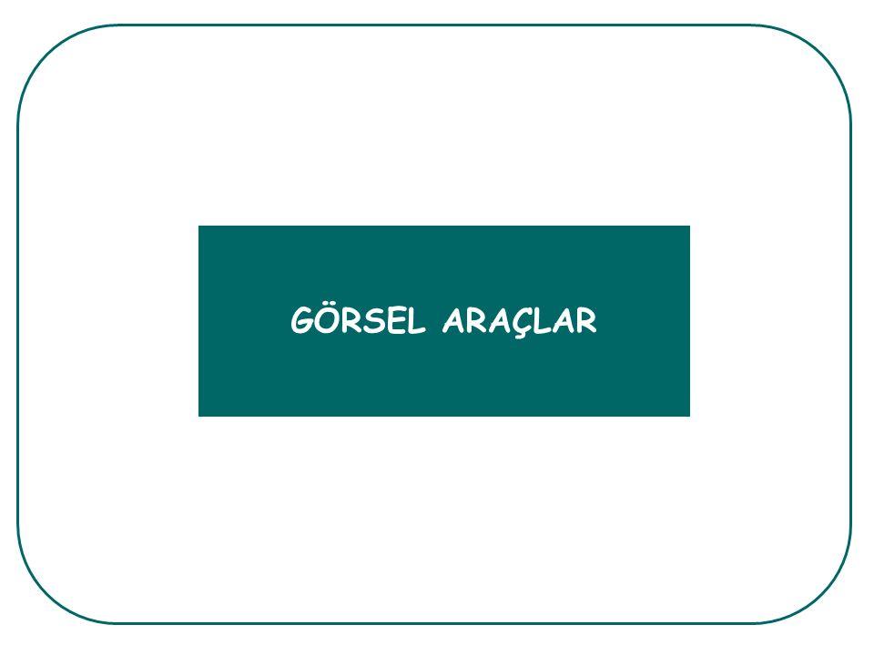 GÖRSEL ARAÇLAR