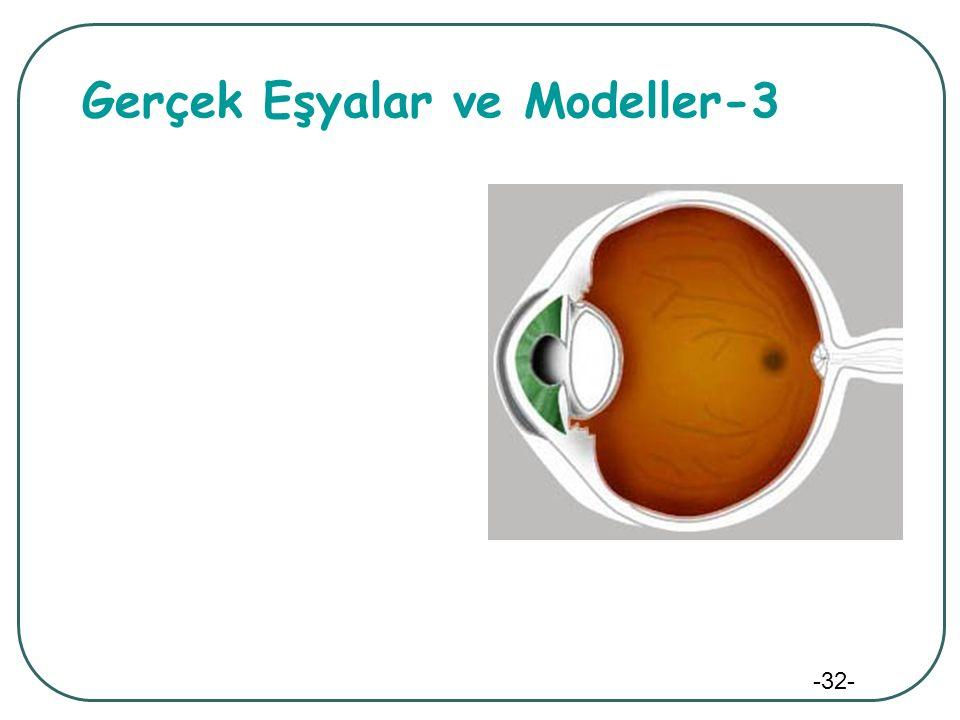 -32- Gerçek Eşyalar ve Modeller-3