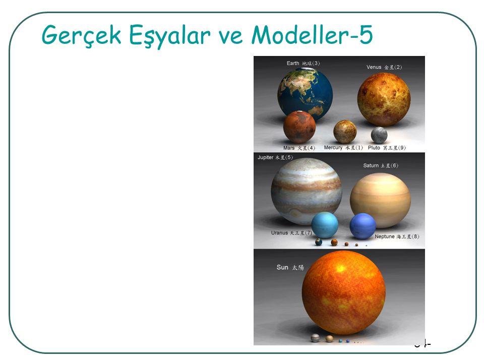 -34- Gerçek Eşyalar ve Modeller-5