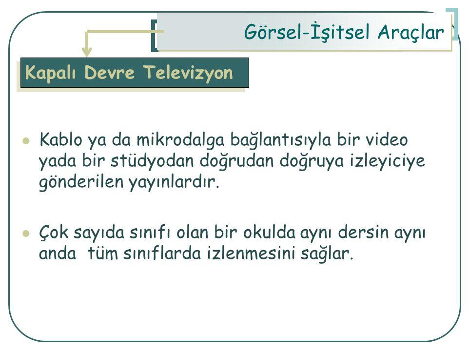 Kablo ya da mikrodalga bağlantısıyla bir video yada bir stüdyodan doğrudan doğruya izleyiciye gönderilen yayınlardır.