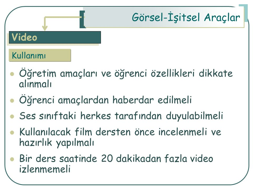 Video Görsel-İşitsel Araçlar Kullanımı Öğretim amaçları ve öğrenci özellikleri dikkate alınmalı Öğrenci amaçlardan haberdar edilmeli Ses sınıftaki herkes tarafından duyulabilmeli Kullanılacak film dersten önce incelenmeli ve hazırlık yapılmalı Bir ders saatinde 20 dakikadan fazla video izlenmemeli