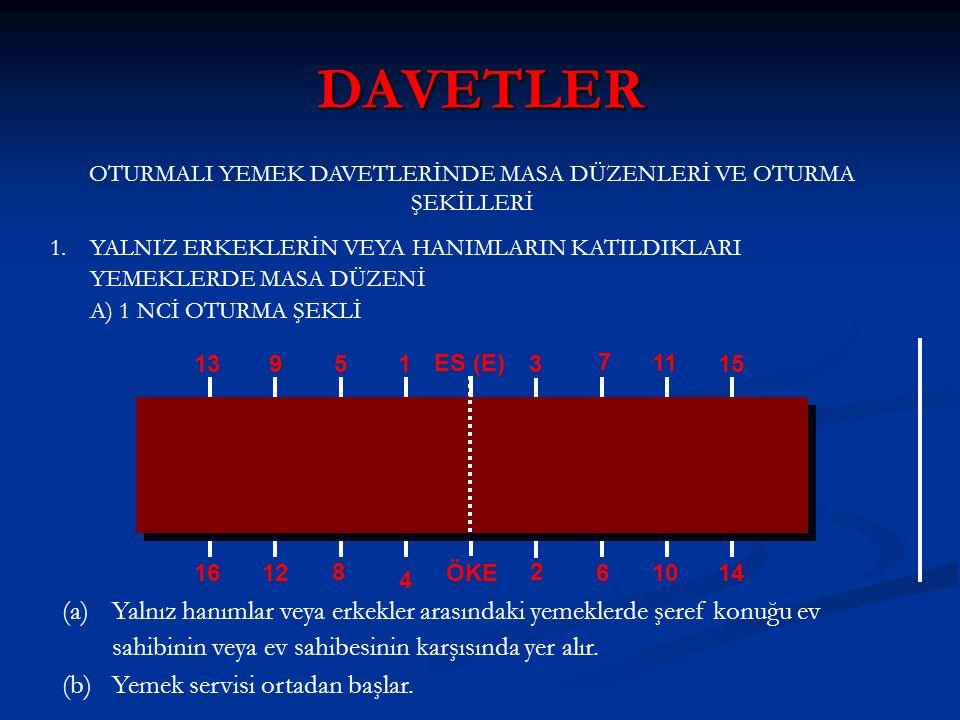 DAVETLER (a)Yalnız hanımlar veya erkekler arasındaki yemeklerde şeref konuğu ev sahibinin veya ev sahibesinin karşısında yer alır. (b)Yemek servisi or