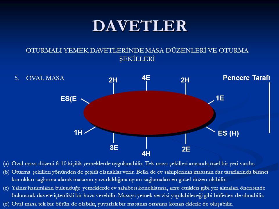 DAVETLER (a)Oval masa düzeni 8-10 kişilik yemeklerde uygulanabilir. Tek masa şekilleri arasında özel bir yeri vardır. (b)Oturma şekilleri yönünden de