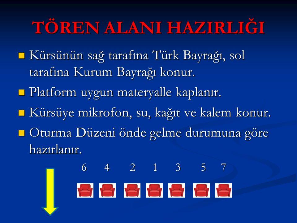 TÖREN ALANI HAZIRLIĞI Kürsünün sağ tarafına Türk Bayrağı, sol tarafına Kurum Bayrağı konur. Kürsünün sağ tarafına Türk Bayrağı, sol tarafına Kurum Bay