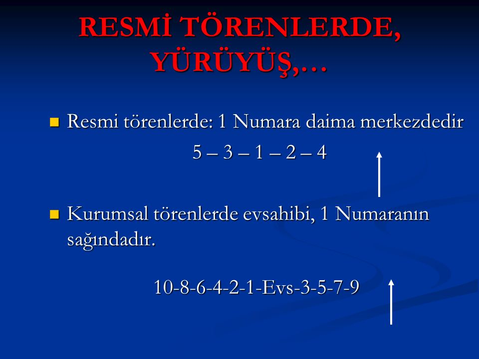 RESMİ TÖRENLERDE, YÜRÜYÜŞ,… Resmi törenlerde: 1 Numara daima merkezdedir Resmi törenlerde: 1 Numara daima merkezdedir 5 – 3 – 1 – 2 – 4 5 – 3 – 1 – 2