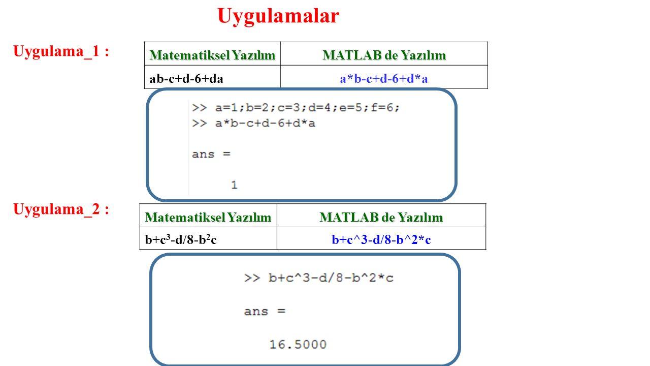 Matematiksel Yazılım MATLAB de Yazılım b+c 3 -d/8-b 2 cb+c^3-d/8-b^2*c Matematiksel Yazılım MATLAB de Yazılım ab-c+d-6+daa*b-c+d-6+d*a Uygulama_1 : Uy