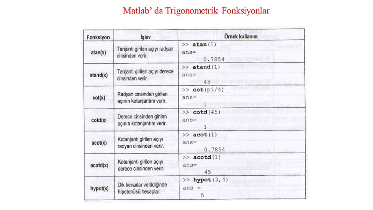 Matlab' de logaritmik ve Üstel Fonksiyonlar