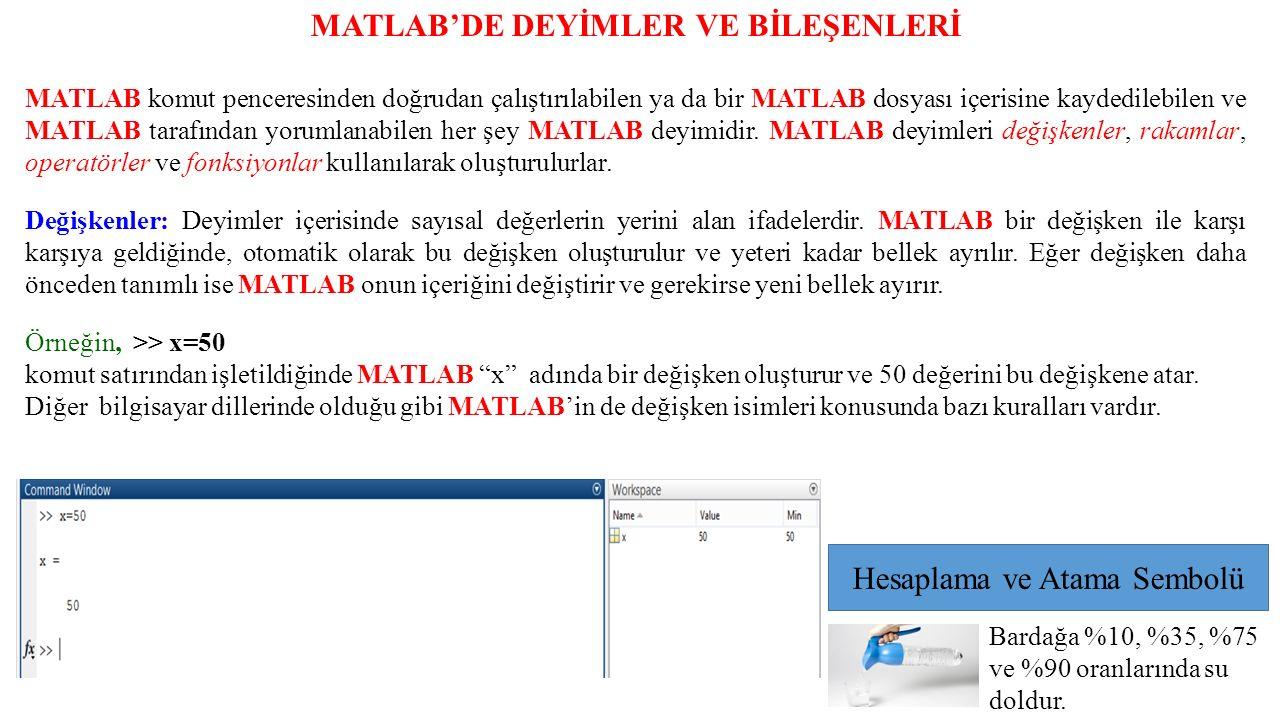 MATLAB'DE DEYİMLER VE BİLEŞENLERİ MATLAB komut penceresinden doğrudan çalıştırılabilen ya da bir MATLAB dosyası içerisine kaydedilebilen ve MATLAB tar