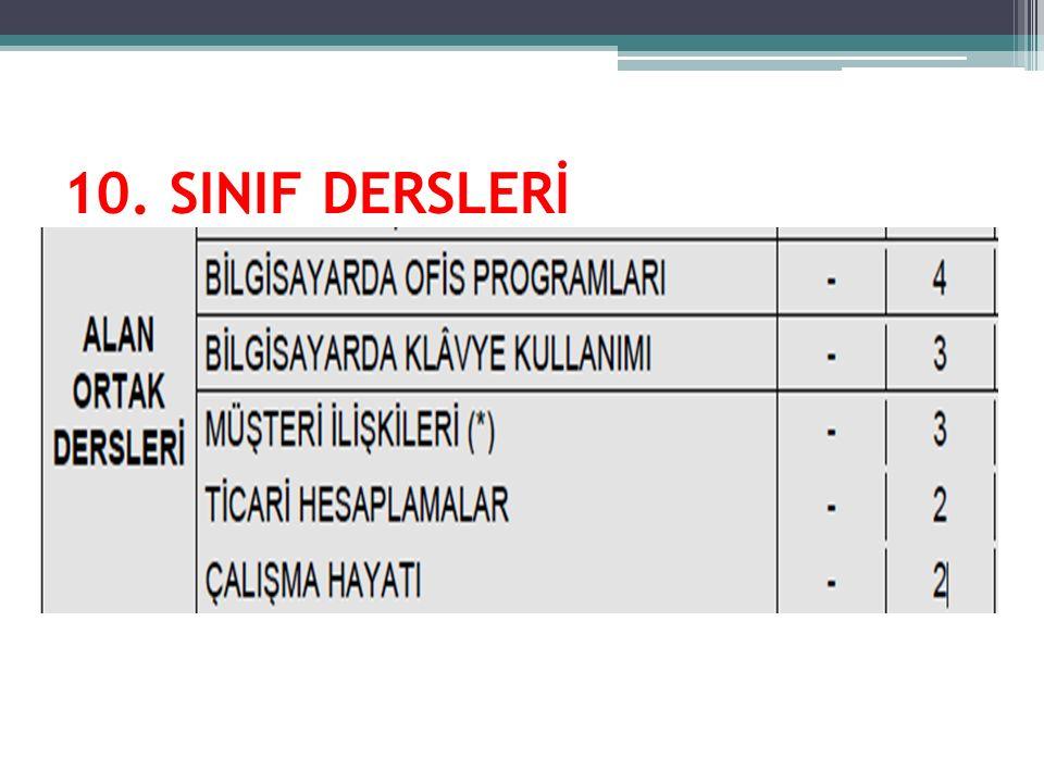10. SINIF DERSLERİ