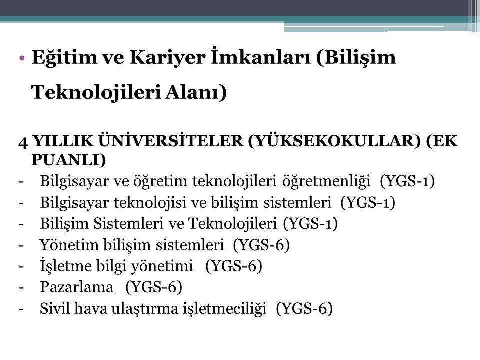 Eğitim ve Kariyer İmkanları (Bilişim Teknolojileri Alanı) METOK KAPSAMINDAKİ BÖLÜMLER (EK PUANSIZ) - Yazılım mühendisliği (MTOK) (MF-4) - Bilgisayar mühendisliği (MTOK) (MF-4) - Biyomedikal mühendisliği (MTOK) (MF-4) - Elektrik – Elektronik mühendisliği (MTOK) (MF-4)