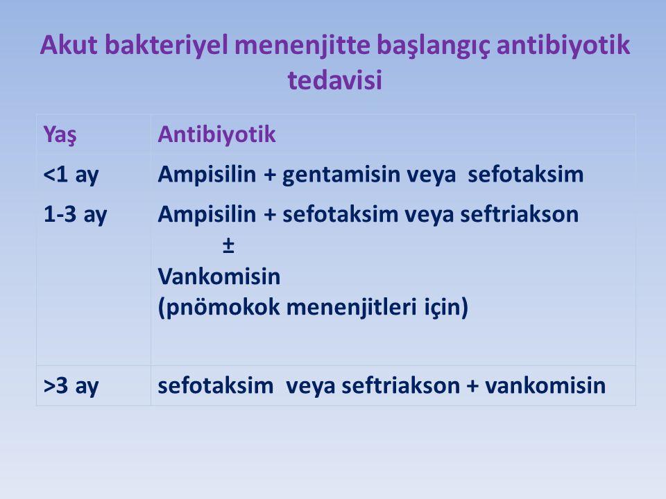 Akut bakteriyel menenjitte başlangıç antibiyotik tedavisi YaşAntibiyotik <1 ayAmpisilin + gentamisin veya sefotaksim 1-3 ayAmpisilin + sefotaksim veya seftriakson ± Vankomisin (pnömokok menenjitleri için) >3 aysefotaksim veya seftriakson + vankomisin