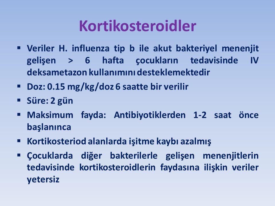 Kortikosteroidler  Veriler H.
