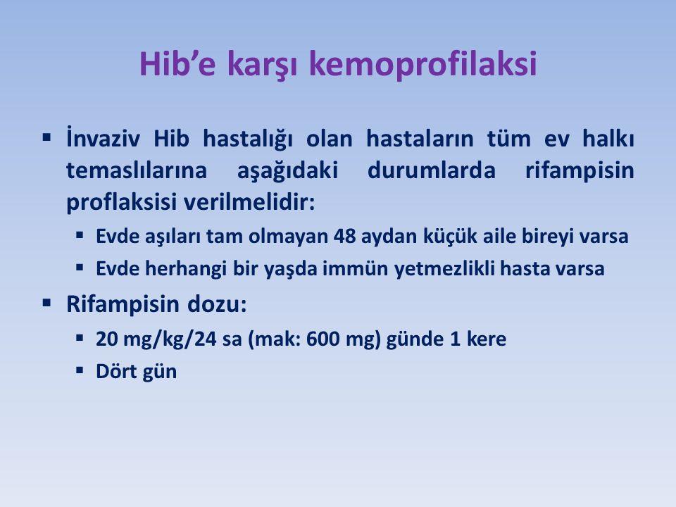 Hib'e karşı kemoprofilaksi  İnvaziv Hib hastalığı olan hastaların tüm ev halkı temaslılarına aşağıdaki durumlarda rifampisin proflaksisi verilmelidir:  Evde aşıları tam olmayan 48 aydan küçük aile bireyi varsa  Evde herhangi bir yaşda immün yetmezlikli hasta varsa  Rifampisin dozu:  20 mg/kg/24 sa (mak: 600 mg) günde 1 kere  Dört gün