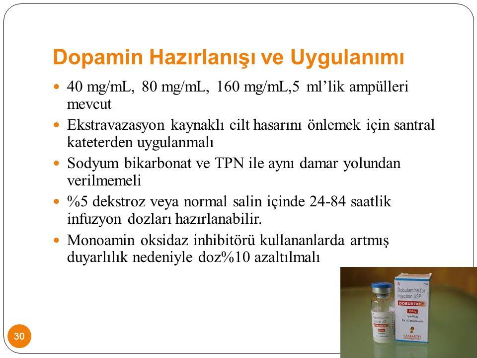 Dopamin Hazırlanışı ve Uygulanımı 40 mg/mL, 80 mg/mL, 160 mg/mL,5 ml'lik ampülleri mevcut Ekstravazasyon kaynaklı cilt hasarını önlemek için santral kateterden uygulanmalı Sodyum bikarbonat ve TPN ile aynı damar yolundan verilmemeli %5 dekstroz veya normal salin içinde 24-84 saatlik infuzyon dozları hazırlanabilir.