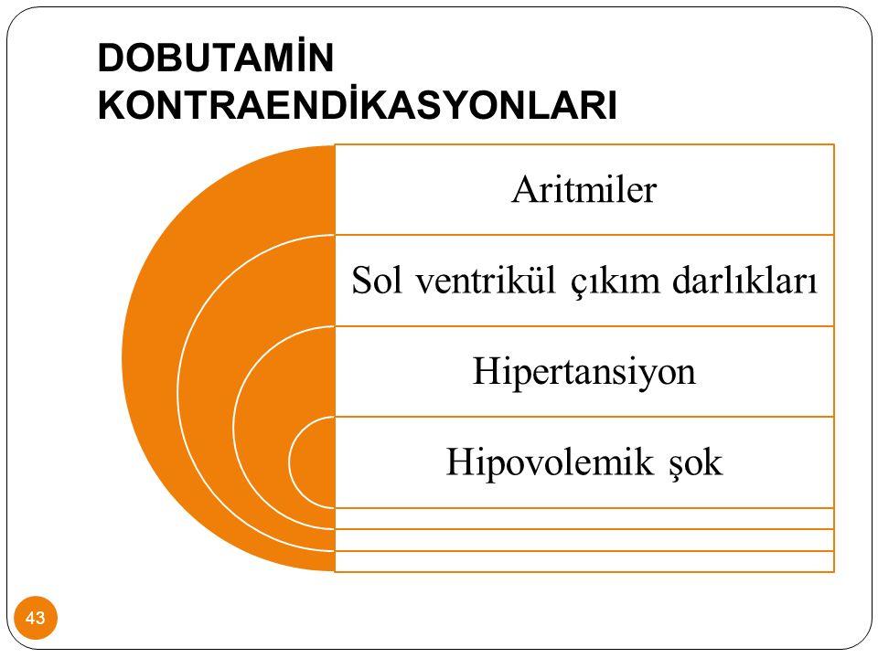 DOBUTAMİN KONTRAENDİKASYONLARI Aritmiler Sol ventrikül çıkım darlıkları Hipertansiyon Hipovolemik şok 43