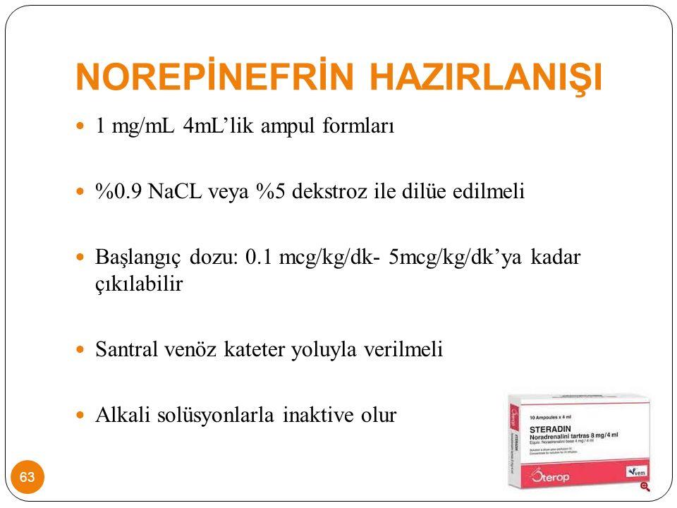 NOREPİNEFRİN HAZIRLANIŞI 1 mg/mL 4mL'lik ampul formları %0.9 NaCL veya %5 dekstroz ile dilüe edilmeli Başlangıç dozu: 0.1 mcg/kg/dk- 5mcg/kg/dk'ya kadar çıkılabilir Santral venöz kateter yoluyla verilmeli Alkali solüsyonlarla inaktive olur 63