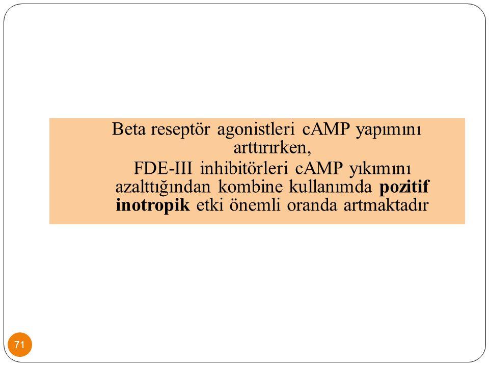 Beta reseptör agonistleri cAMP yapımını arttırırken, FDE-III inhibitörleri cAMP yıkımını azalttığından kombine kullanımda pozitif inotropik etki önemli oranda artmaktadır 71