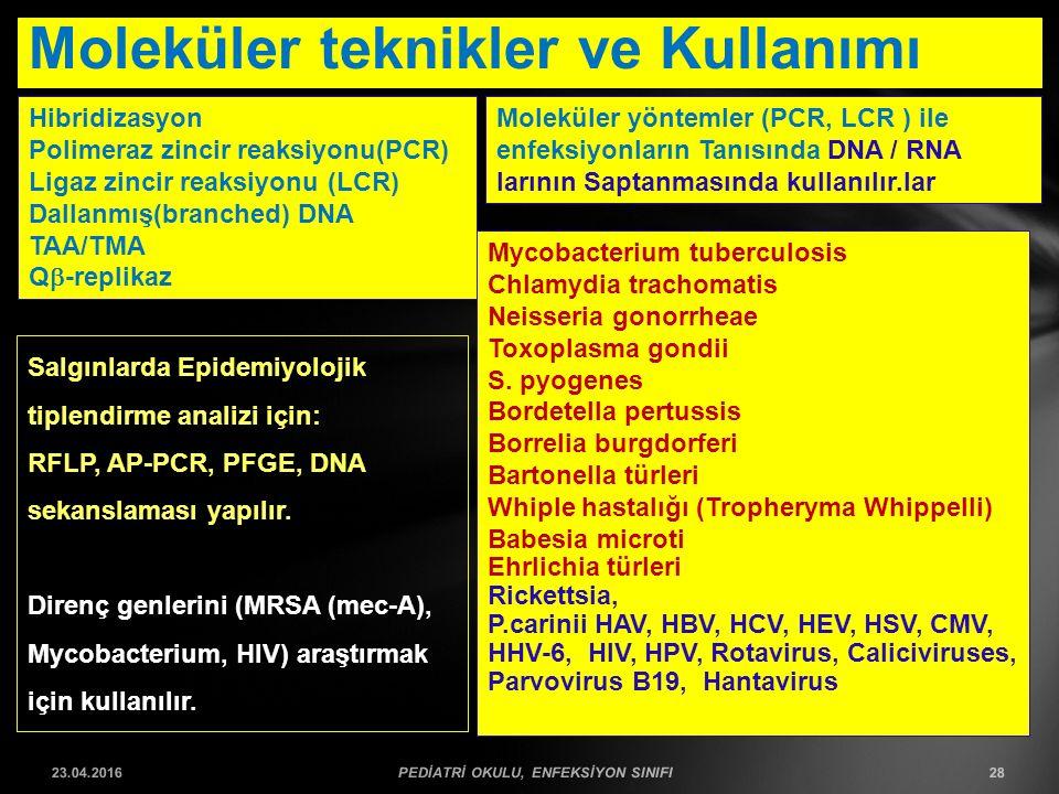 Moleküler teknikler ve Kullanımı 23.04.2016PEDİATRİ OKULU, ENFEKSİYON SINIFI28 Hibridizasyon Polimeraz zincir reaksiyonu(PCR) Ligaz zincir reaksiyonu