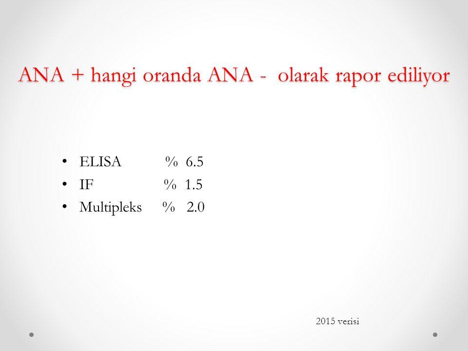 ANA + hangi oranda ANA - olarak rapor ediliyor ELISA % 6.5 IF % 1.5 Multipleks % 2.0 2015 verisi