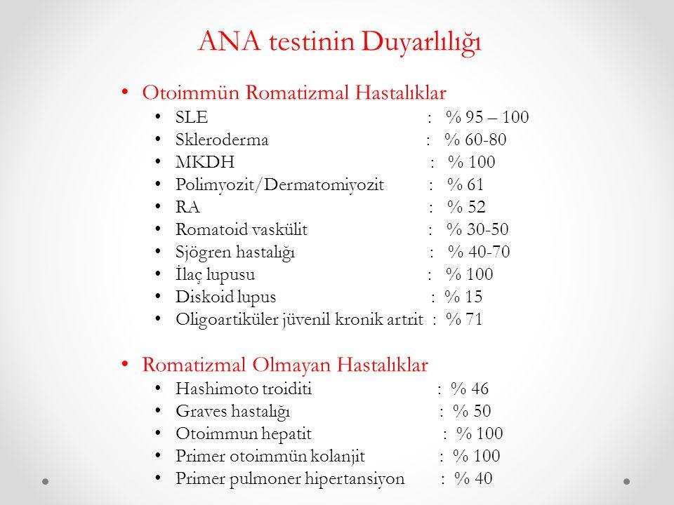 ANA testinin Duyarlılığı Otoimmün Romatizmal Hastalıklar SLE : % 95 – 100 Skleroderma : % 60-80 MKDH : % 100 Polimyozit/Dermatomiyozit : % 61 RA : % 52 Romatoid vaskülit : % 30-50 Sjögren hastalığı : % 40-70 İlaç lupusu : % 100 Diskoid lupus : % 15 Oligoartiküler jüvenil kronik artrit : % 71 Romatizmal Olmayan Hastalıklar Hashimoto troiditi : % 46 Graves hastalığı : % 50 Otoimmun hepatit : % 100 Primer otoimmün kolanjit : % 100 Primer pulmoner hipertansiyon : % 40
