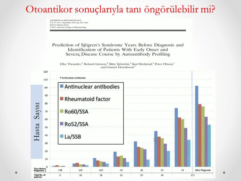Otoantikor sonuçlarıyla tanı öngörülebilir mi? Hasta Sayısı