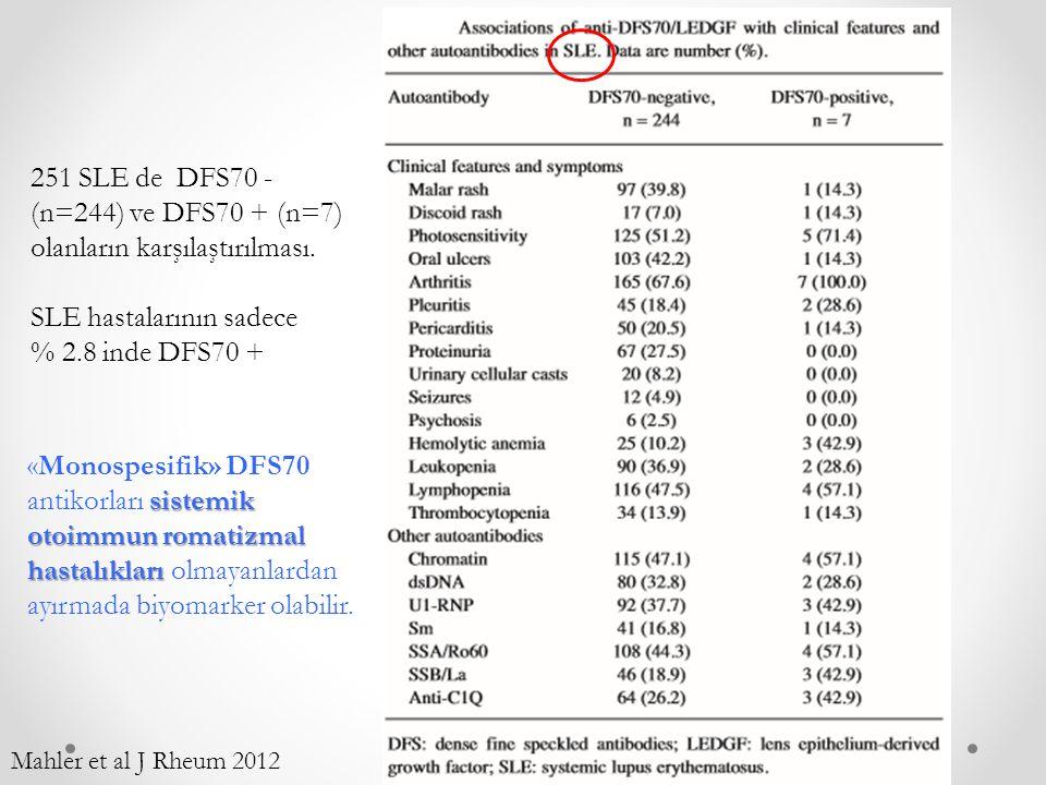 251 SLE de DFS70 - (n=244) ve DFS70 + (n=7) olanların karşılaştırılması.