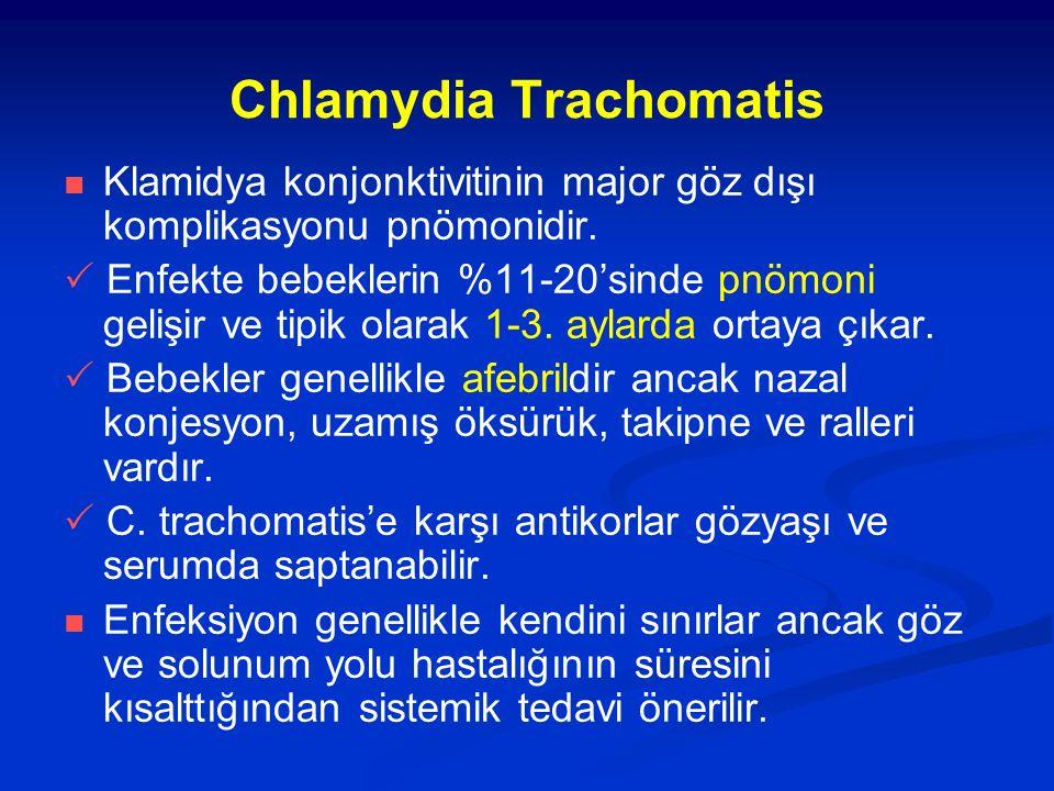 Chlamydia Trachomatis Klamidya konjonktivitinin major göz dışı komplikasyonu pnömonidir.  Enfekte bebeklerin %11-20'sinde pnömoni gelişir ve tipik ol